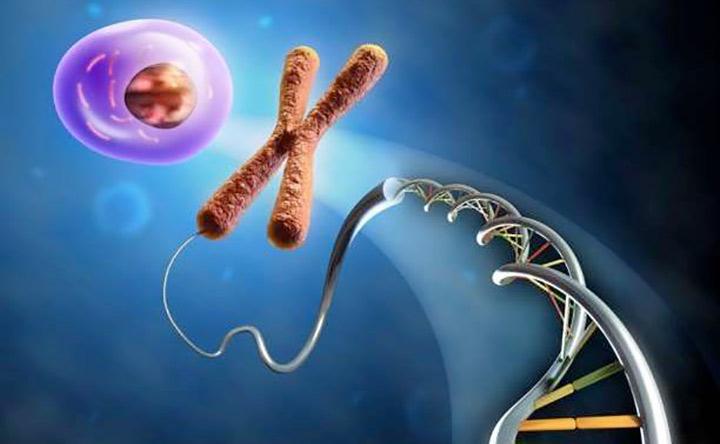 L'epigenetica rivela importanti intuizioni sulla diagnosi precoce del cancro al seno